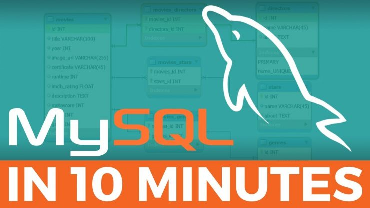 MySQL in 10 minutes,Introduction to Databases,Introduction to SQL,Introduction to MySQL,mysql,sql tutorial,open source relational database,what is database,database management system,sql database,mysql database,create database,sql statements,sql create database,sql for beginners,introduction to sql,sql tutorials for beginners,how to use mysql,mysql create table,mysql list databases,mysql show databases,mysql commands,components of sql,sql syntax,data,